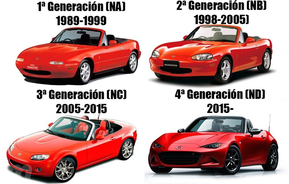 Les 4 générations de MX-5