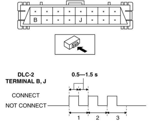connecteur1